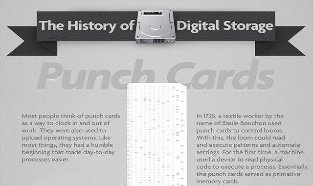 A Look at the History of Digital Storage #infographic