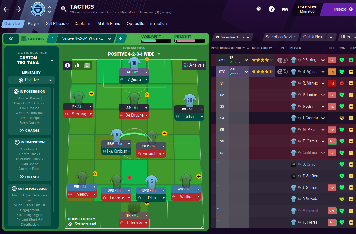 Manchester City Pep Tiki Taka Tactic Football Manager 2021 FM21