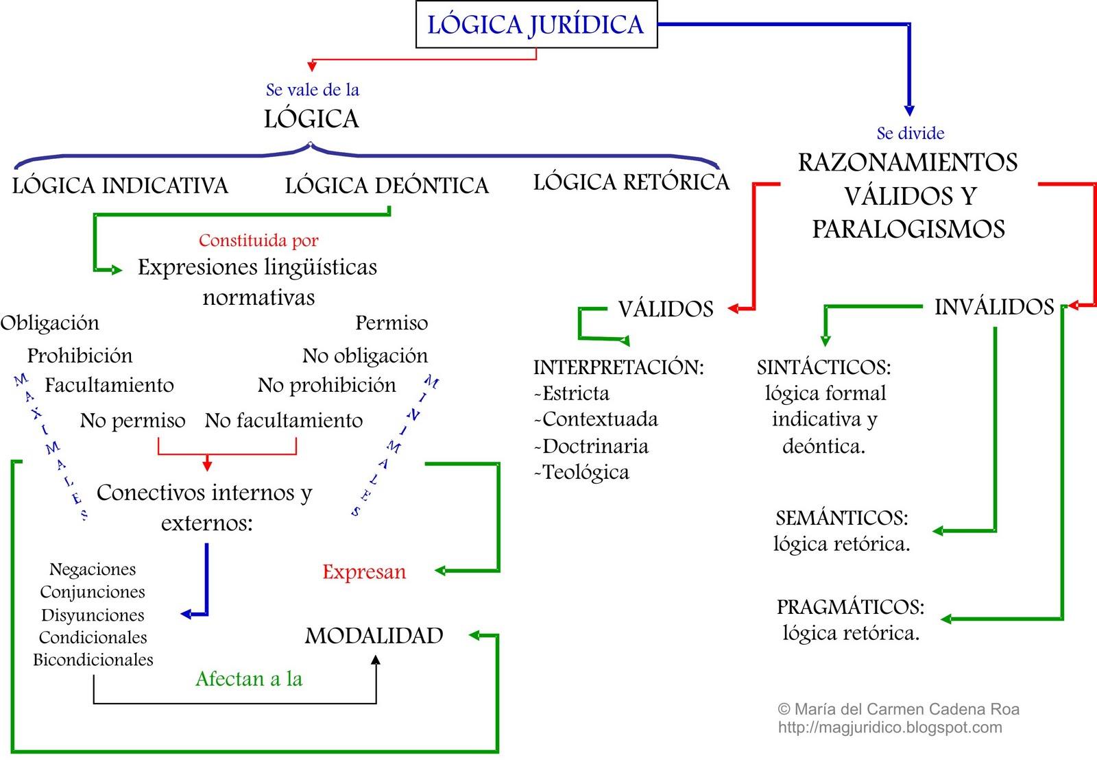 Guias De Filosofia Y Religion