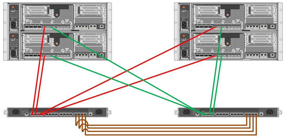 Netapp Wiring Diagram on