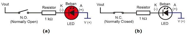 Pemasangan beban pada kondisi aktif Low Sensor Kapasitif jenis N.O.