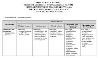 Kisi-Kisi Ujian Nasional SMA dan MA Tahun 2017 Dari Kemendikbud