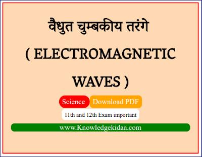 वैधुत चुम्बकीय तरंगे (  ELECTROMAGNETIC WAVES )