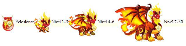 imagen del crecimiento del dragon fuego puro