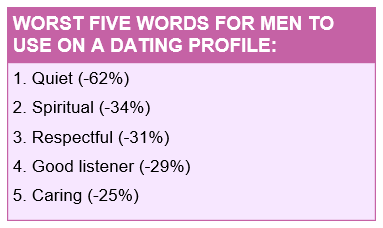 Humanist dating