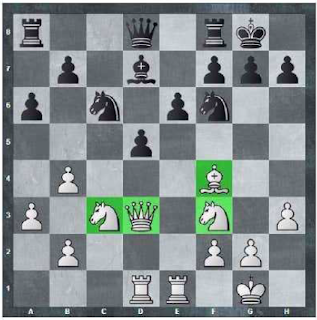 Chess Middlegame Strategy - Top 10 principles (PDF) Chess%2BMiddlegame%2BStrategy%2B-%2BTop%2B10%2Bprinciples