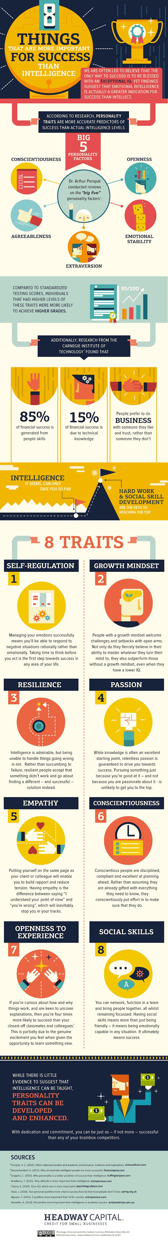 8 essential steps to success