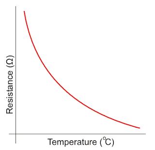 Prinsip kerja thermistor