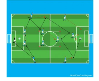 Combination n ° 1: The players complete the circuit indicated on the drawing below.