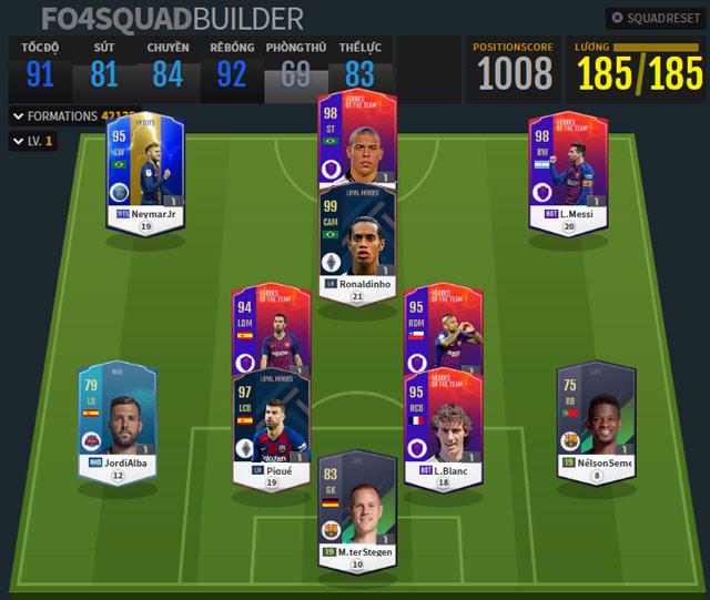 Đội hình chuẩn của Barca Fo4