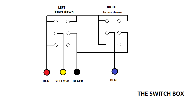 bennett trim tab wiring diagram for 13 pin caravan plug tabs | planetarduino
