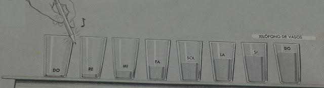 xilófono de vasos