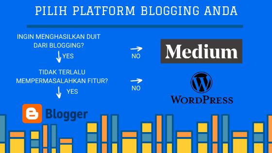 Memilih Platform Blogging