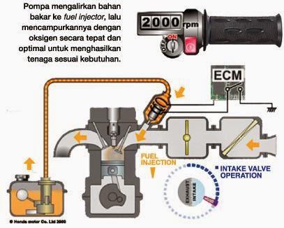 Tips Cara Belajar Service Motor Injection