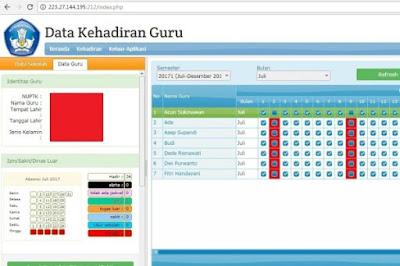 Sulit Absen Online Guru SD Terancam Potong Gaji