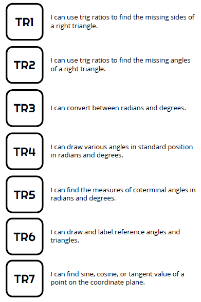 applications of trigonometry essay Trigonometry simply means calculations with triangles (that's where the tri comes from) it is a study of relationships in mathematics involving lengths, heights and angles of different triangles the field emerged during the 3rd century bc, from applications of geometry to astronomical studies trigonometry.