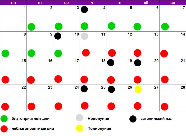Лунный календарь эпиляции февраль 2021