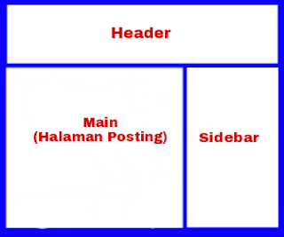 Cara Mengganti Background Header Blog