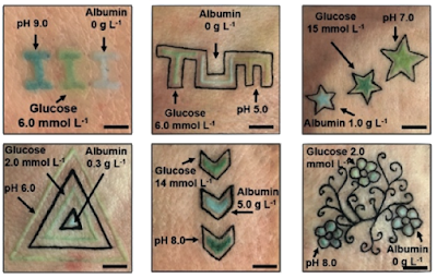 Ces tatouages qui révolutionnent notre santé !