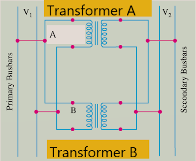 Why Parallel Operation Is Required for Transformer?