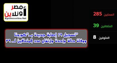 """تسجيل 29 إصابة جديدة بـ""""كورونا"""" ووفاة حالة واحدة وارتفاع عدد المتعافين لـ 39,عاجل,الصحة,زيادة اعداد المصابين مصر,29 إصابة جديدة,أخبار مصر,معلومات,الصحة,خبر يهمك,"""