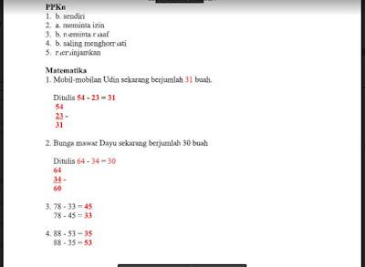 Kunci Jawaban PH Kelas 1 Semester 2 SD Tema 7 Sub Tema 4, http://www.librarypendidikan.com/