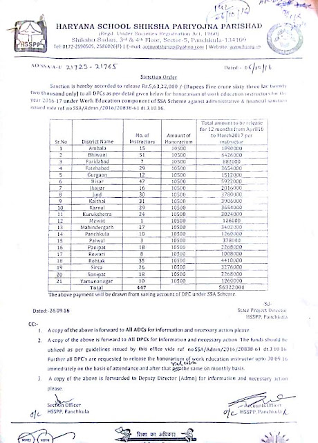 Work Education Haryana | letter of First Increment of Work Education Instructors