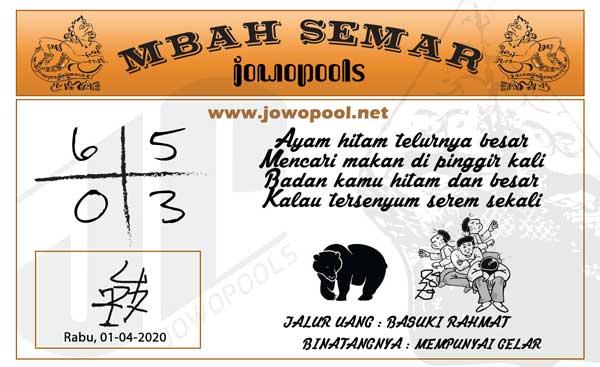 Syair SDY Rabu 01 April 2020 - Mbah Semar Sidney