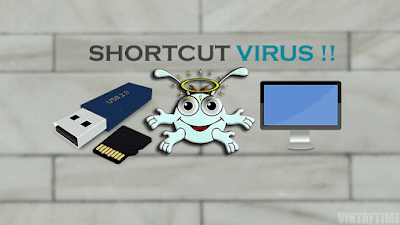Menghilangkan Virus Shorcut di Komputer