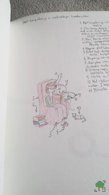 czytelnictwo, czytacz, czytanie książek, anatomia mola książkowego