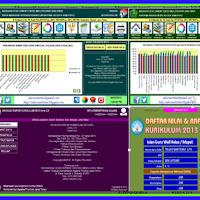 Download Aplikasi Raport Otomatis Dengan Rangking Siswa