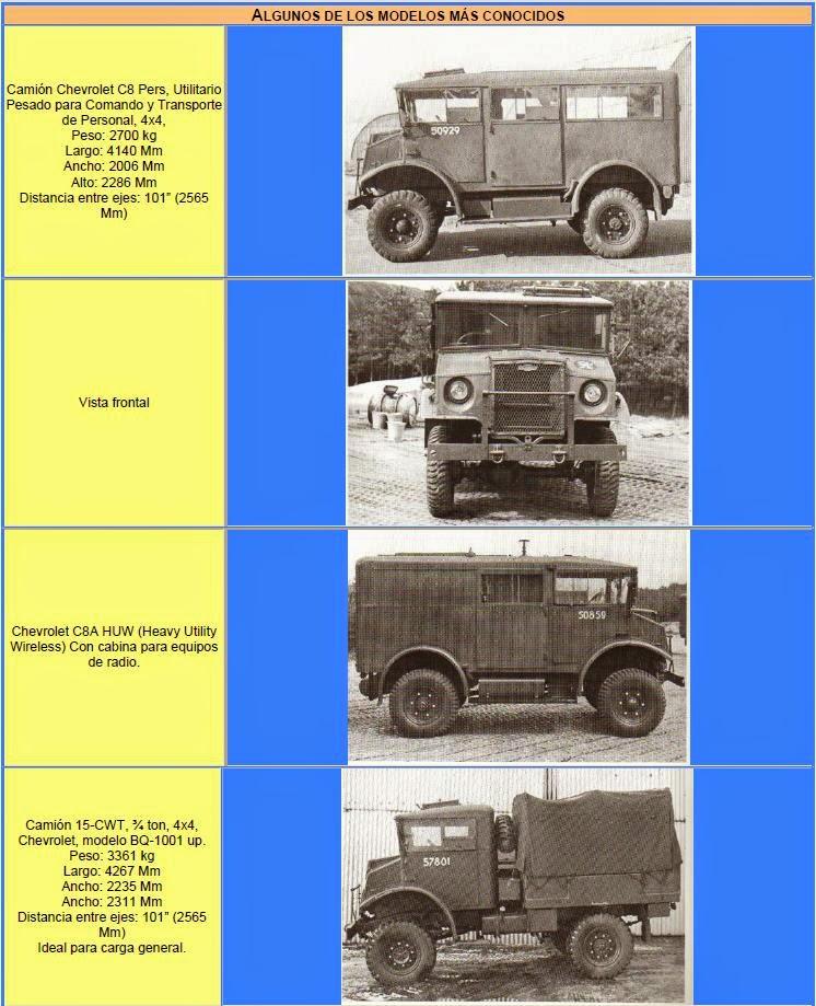 Miniaturas militares de la historia argentina: marzo 2015