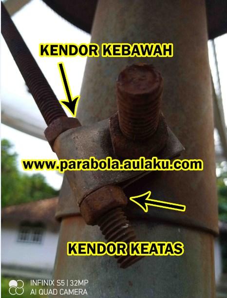 Cara Miringkan Parabola Jaring C-Band
