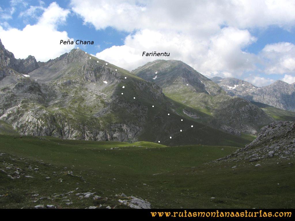 Ruta Tuiza Fariñentu Peña Chana: Camino a Braña Corros y Peña Chana