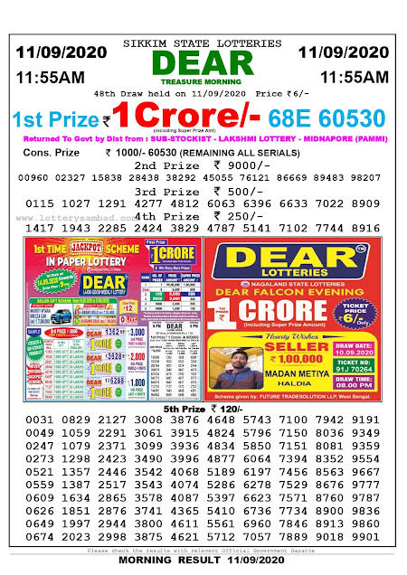 Lottery Sambad Result 11.09.2020 Dear Treasure Morning 11:55 am