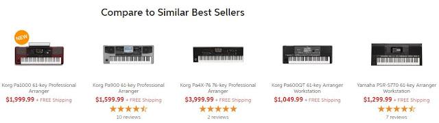 Keyboard Terbaru Dari Korg Pa1000 & Pa700