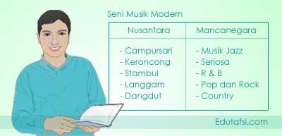 Jenis dan ciri-ciri musik modern
