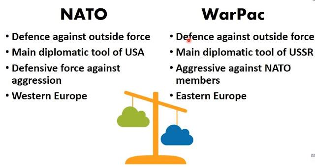 What is NATO: North Atlantic Treaty Organisation - Definition, Purpose in Hindi