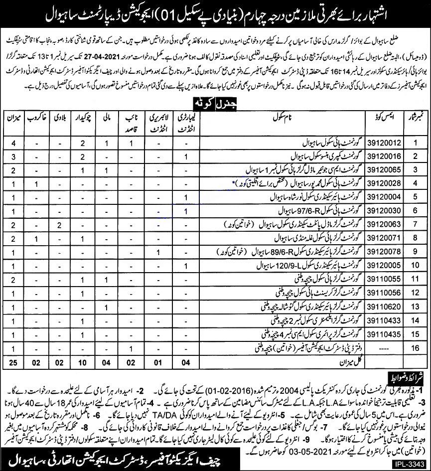 District Education Authority Sahiwal Jobs 2021 Class IV