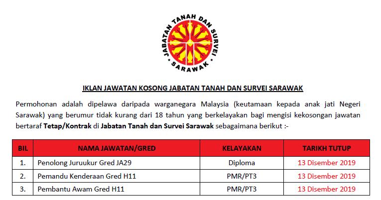 Jawatan Kosong Kerajaan Di Jabatan Tanah Dan Survei Sarawak Tarikh Tutup 13 Disember 2019 Jawatan Kosong Kerajaan 2020 Terkini