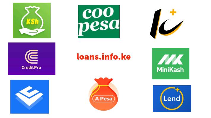 New loan apps Kenya