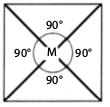 Bentuk molekul Bujur sangkar