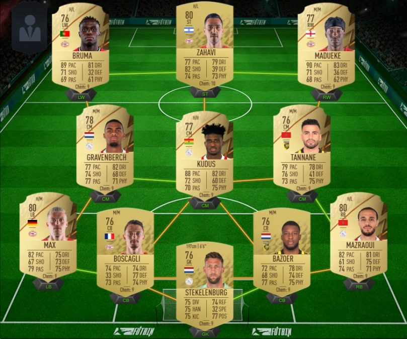 Our example of a cheap Starter Team from the Eredivisie.