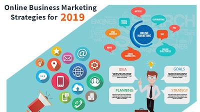 best marketing strategies 2019