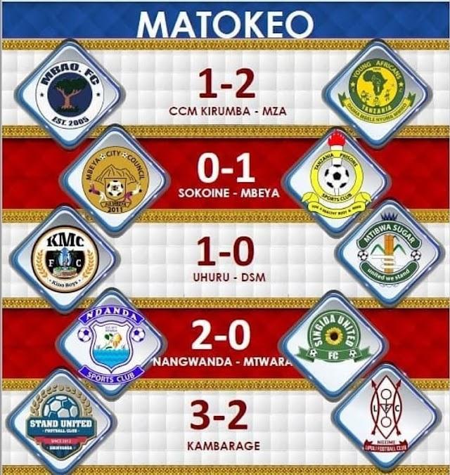 Matokeo na Msimamo wa Ligi Kuu Tanzania Bara baada ya Mechi za Februay 20/2019.