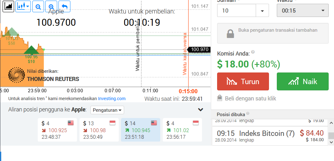 How to trade apple weekly options