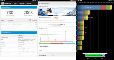 Cloudfone Cloudpad Epic 7.1 Benchmark Scores