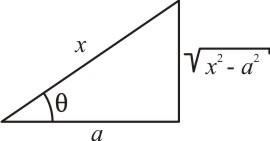 Integral por substituição trigonométrica do tipo III
