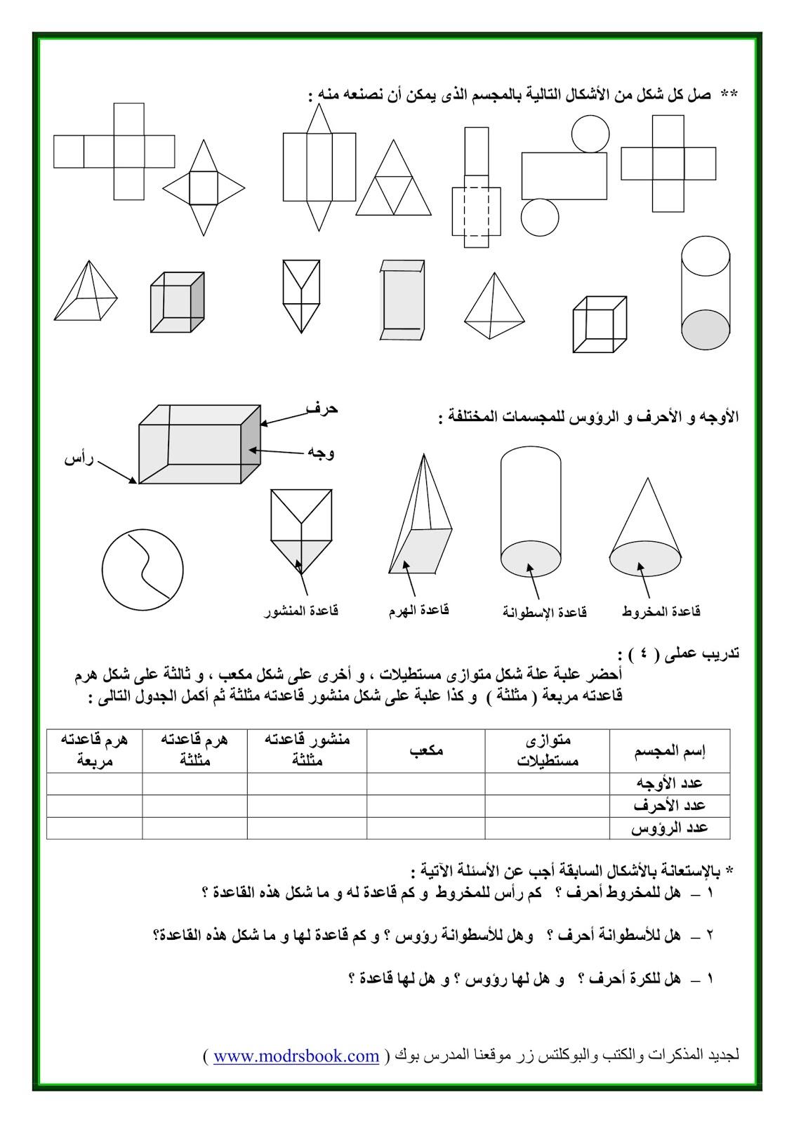 تحميل كتاب العلوم للصف الثالث الابتدائي pdf الاردن