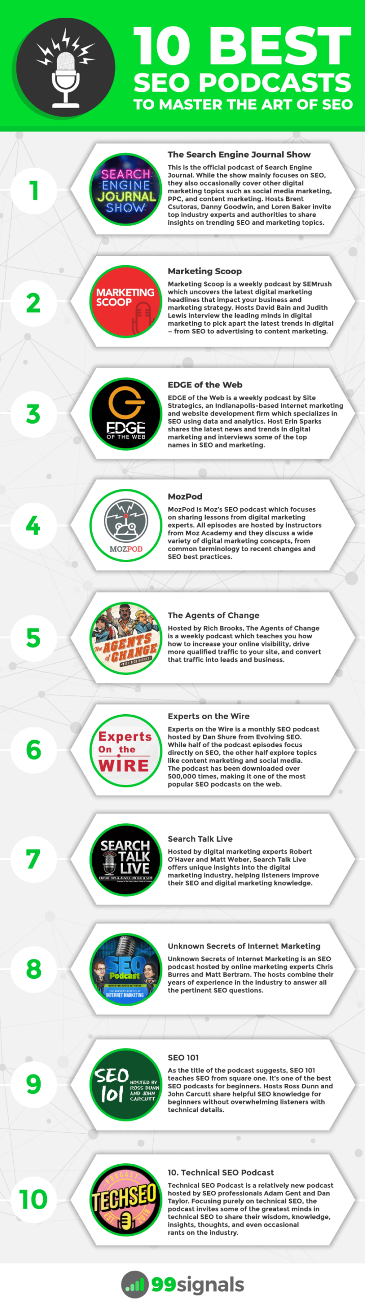 10 Best SEO Podcasts to Master the Art of SEO #infographic